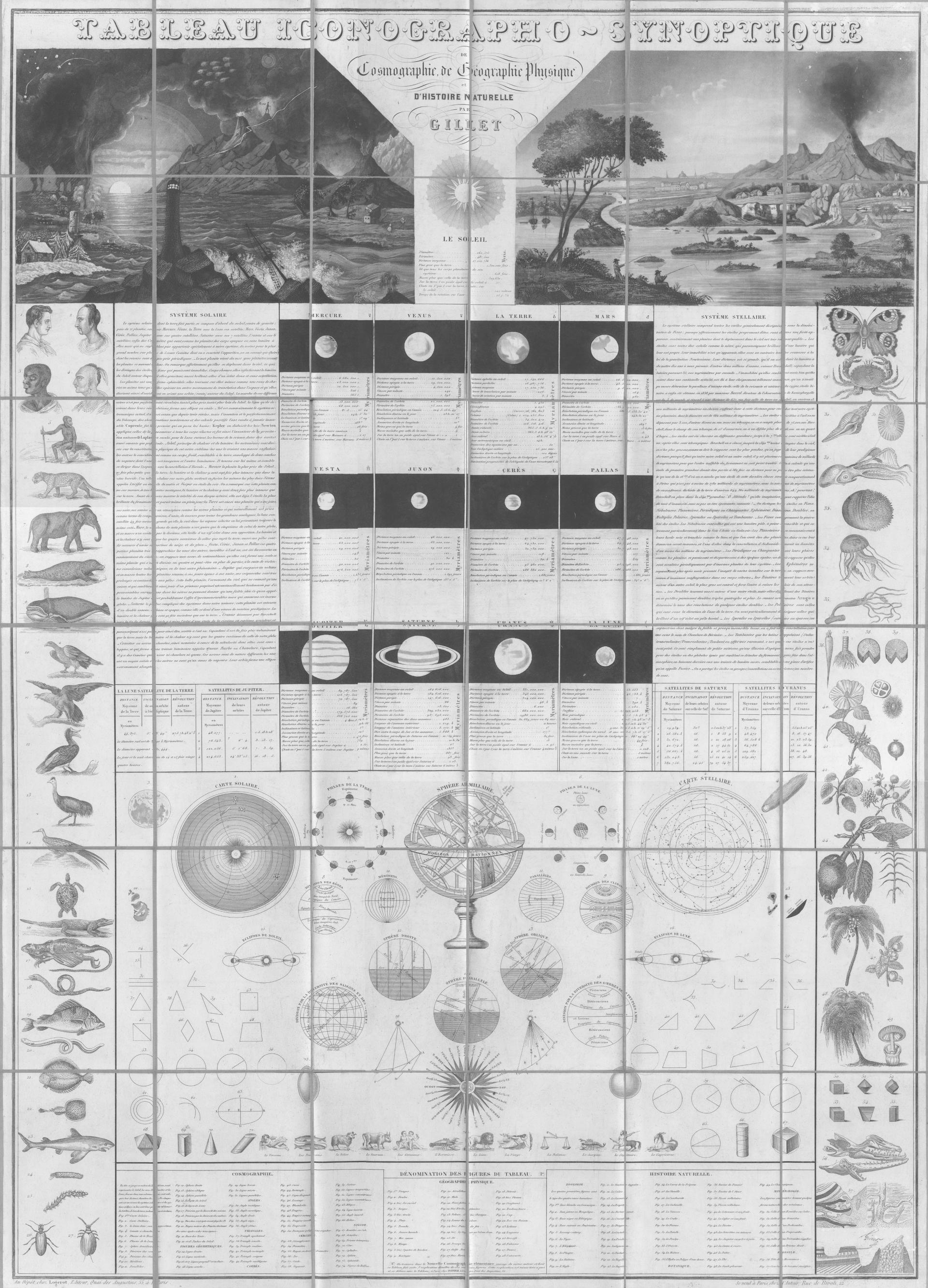 Cosmographie, Géographie Physique Et Histoire Naturelle